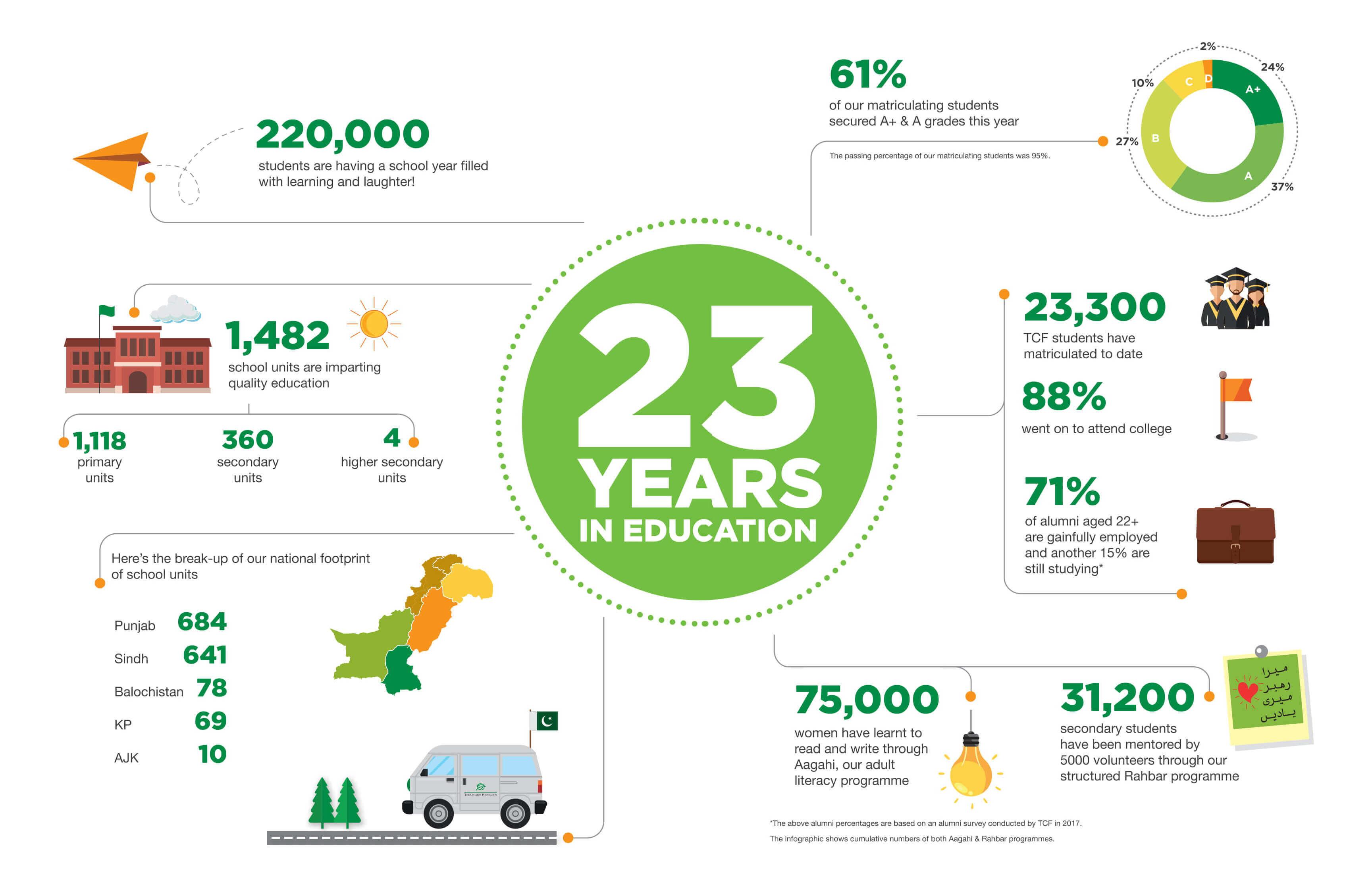 annual-report-2018-impact