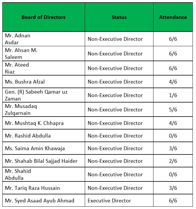 annual-report-2018-directorsreport-boardmeetings
