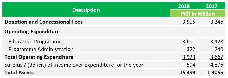 annual-report-2018-directorsreport-operatingresults