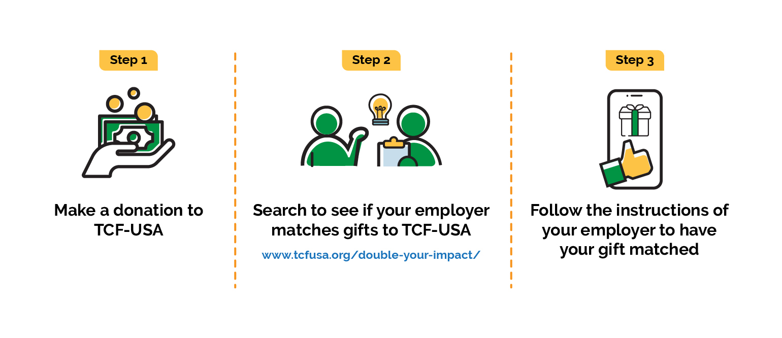 double-your-impact-new